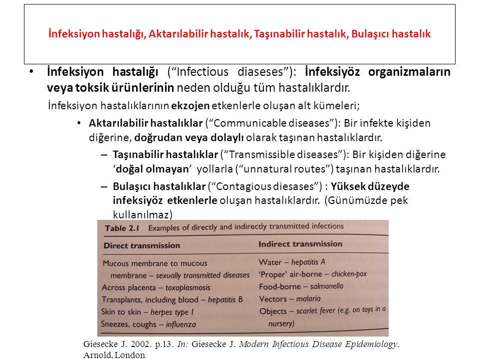 İnfeksiyöz Etken-Konak Olası Etkileşimleri Mayhall C.G.
