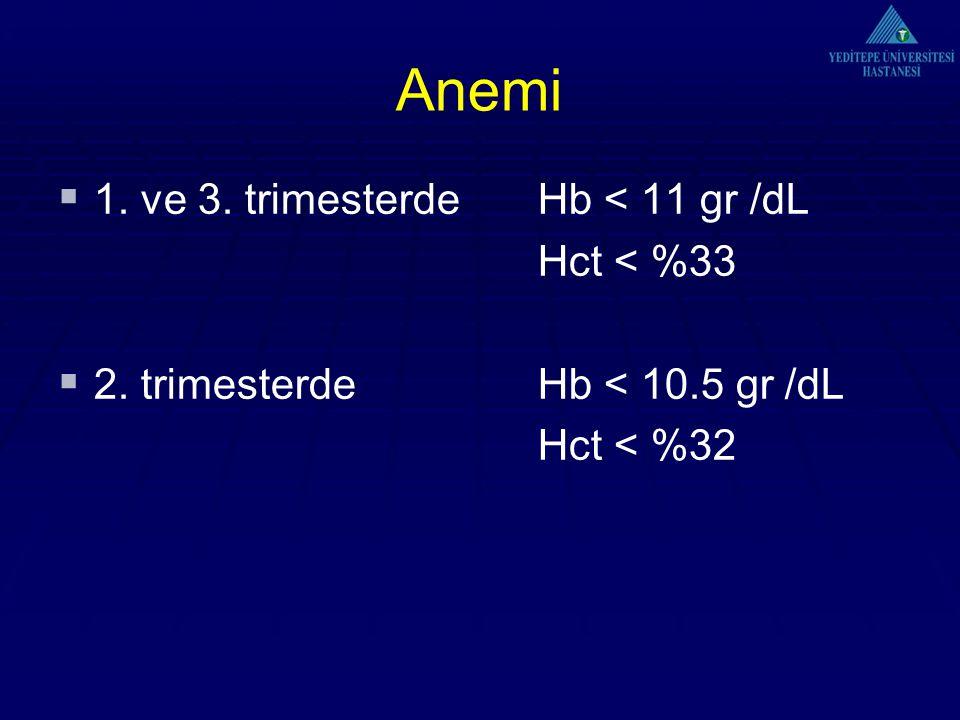 Anemi  1. ve 3. trimesterde Hb < 11 gr /dL Hct < %33  2. trimesterde Hb < 10.5 gr /dL Hct < %32