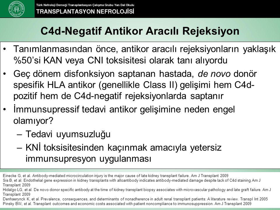 C4d-Negatif Antikor Aracılı Rejeksiyon Tanımlanmasından önce, antikor aracılı rejeksiyonların yaklaşık %50'si KAN veya CNI toksisitesi olarak tanı alıyordu Geç dönem disfonksiyon saptanan hastada, de novo donör spesifik HLA antikor (genellikle Class II) gelişimi hem C4d- pozitif hem de C4d-negatif rejeksiyonlarda saptanır İmmunsupressif tedavi antikor gelişimine neden engel olamıyor.