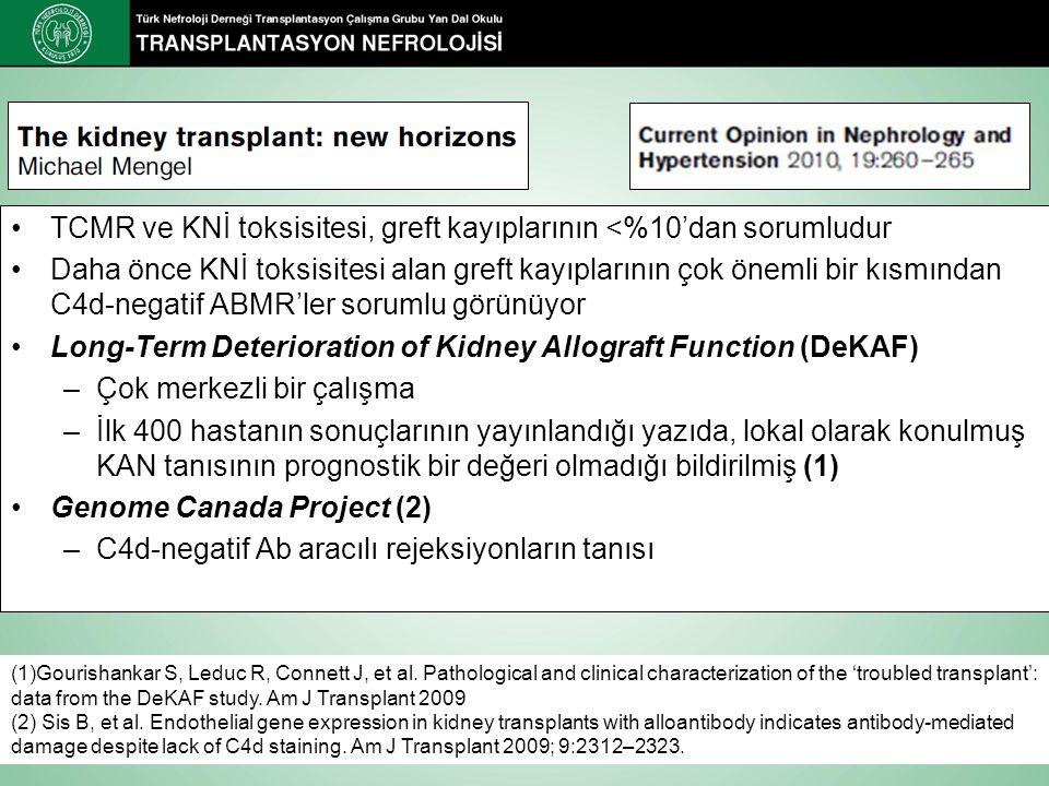 TCMR ve KNİ toksisitesi, greft kayıplarının <%10'dan sorumludur Daha önce KNİ toksisitesi alan greft kayıplarının çok önemli bir kısmından C4d-negatif ABMR'ler sorumlu görünüyor Long-Term Deterioration of Kidney Allograft Function (DeKAF) –Çok merkezli bir çalışma –İlk 400 hastanın sonuçlarının yayınlandığı yazıda, lokal olarak konulmuş KAN tanısının prognostik bir değeri olmadığı bildirilmiş (1) Genome Canada Project (2) –C4d-negatif Ab aracılı rejeksiyonların tanısı (1)Gourishankar S, Leduc R, Connett J, et al.