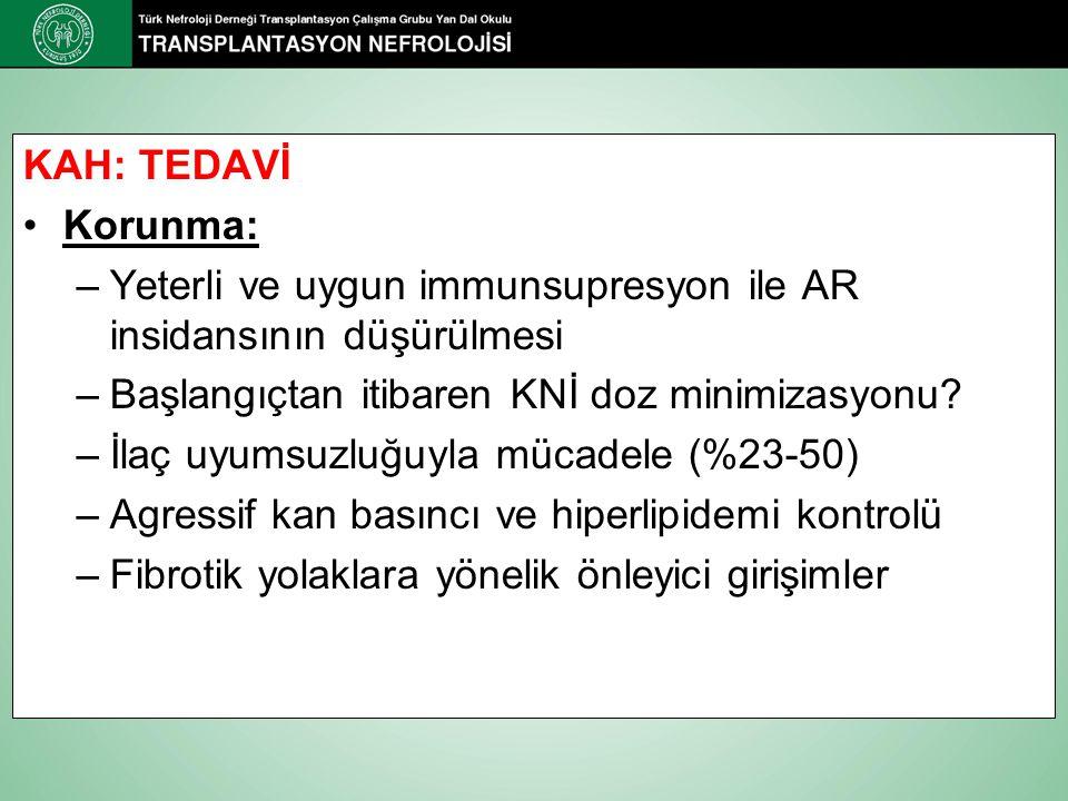 KAH: TEDAVİ Korunma: –Yeterli ve uygun immunsupresyon ile AR insidansının düşürülmesi –Başlangıçtan itibaren KNİ doz minimizasyonu? –İlaç uyumsuzluğuy