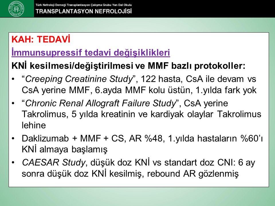"""KAH: TEDAVİ İmmunsupressif tedavi değişiklikleri KNİ kesilmesi/değiştirilmesi ve MMF bazlı protokoller: """"Creeping Creatinine Study"""", 122 hasta, CsA il"""