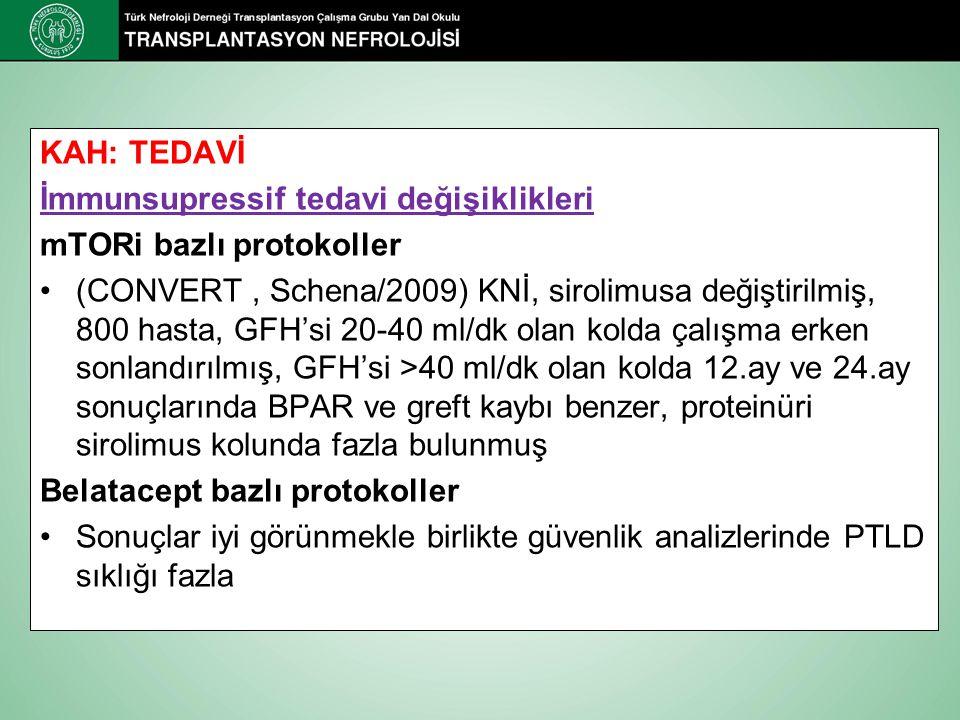 KAH: TEDAVİ İmmunsupressif tedavi değişiklikleri mTORi bazlı protokoller (CONVERT, Schena/2009) KNİ, sirolimusa değiştirilmiş, 800 hasta, GFH'si 20-40 ml/dk olan kolda çalışma erken sonlandırılmış, GFH'si >40 ml/dk olan kolda 12.ay ve 24.ay sonuçlarında BPAR ve greft kaybı benzer, proteinüri sirolimus kolunda fazla bulunmuş Belatacept bazlı protokoller Sonuçlar iyi görünmekle birlikte güvenlik analizlerinde PTLD sıklığı fazla