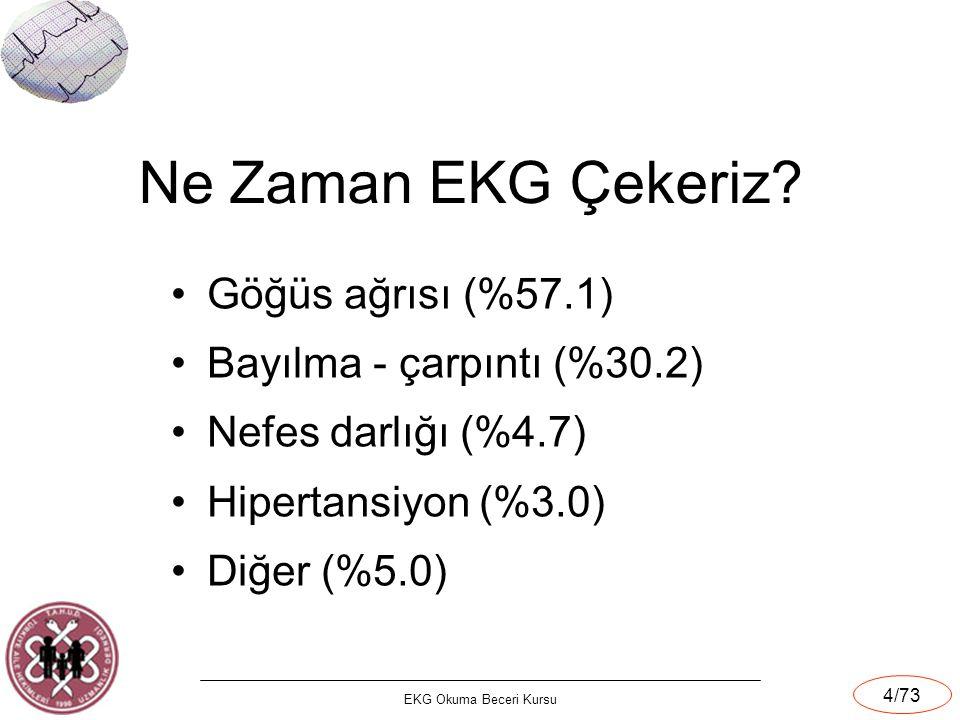 EKG Okuma Beceri Kursu 4/73 Ne Zaman EKG Çekeriz? Göğüs ağrısı (%57.1) Bayılma - çarpıntı (%30.2) Nefes darlığı (%4.7) Hipertansiyon (%3.0) Diğer (%5.