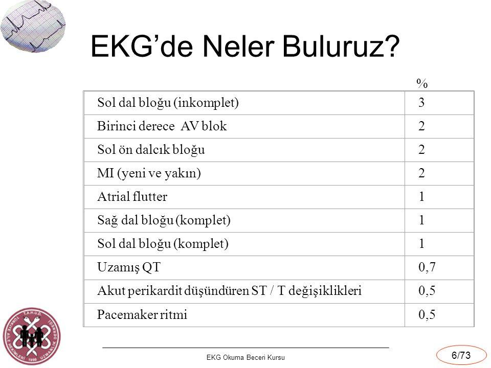 EKG Okuma Beceri Kursu 6/73 EKG'de Neler Buluruz? Sol dal bloğu (inkomplet)3 Birinci derece AV blok2 Sol ön dalcık bloğu2 MI (yeni ve yakın)2 Atrial f