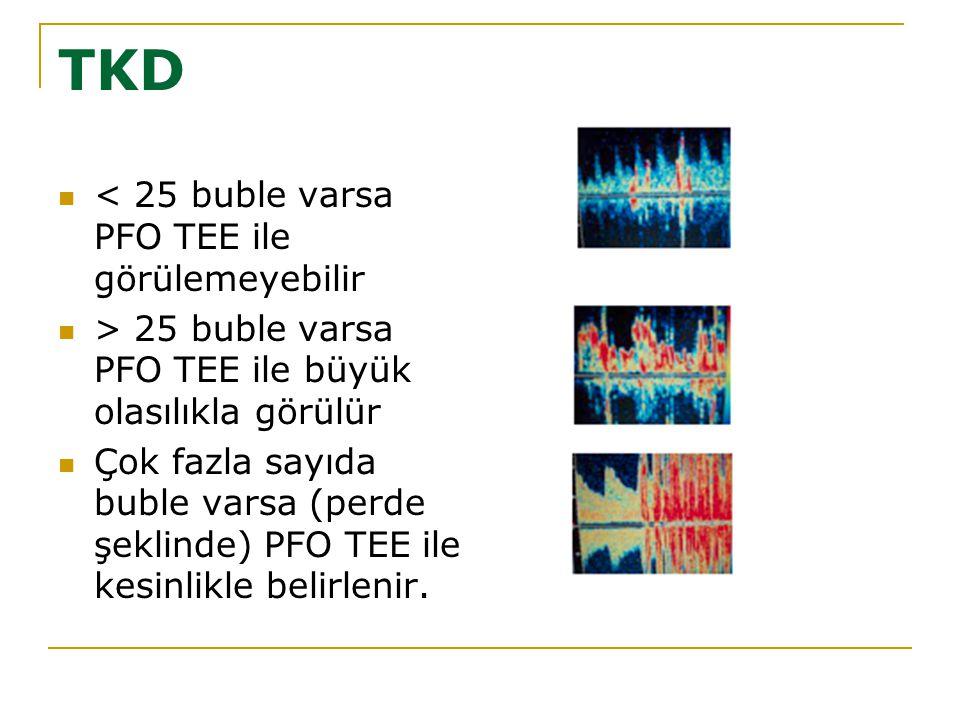TKD < 25 buble varsa PFO TEE ile görülemeyebilir > 25 buble varsa PFO TEE ile büyük olasılıkla görülür Çok fazla sayıda buble varsa (perde şeklinde) P