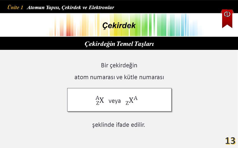 Bir çekirdeğin atom numarası ve kütle numarası şeklinde ifade edilir. Çekirdek Ünite 1 Atomun Yapısı, Çekirdek ve Elektronlar Çekirdeğin Temel Taşları