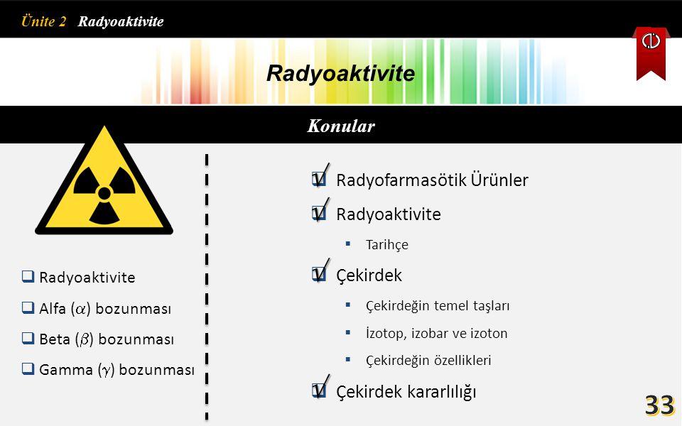  Radyofarmasötik Ürünler  Radyoaktivite  Tarihçe  Çekirdek  Çekirdeğin temel taşları  İzotop, izobar ve izoton  Çekirdeğin özellikleri  Çekird