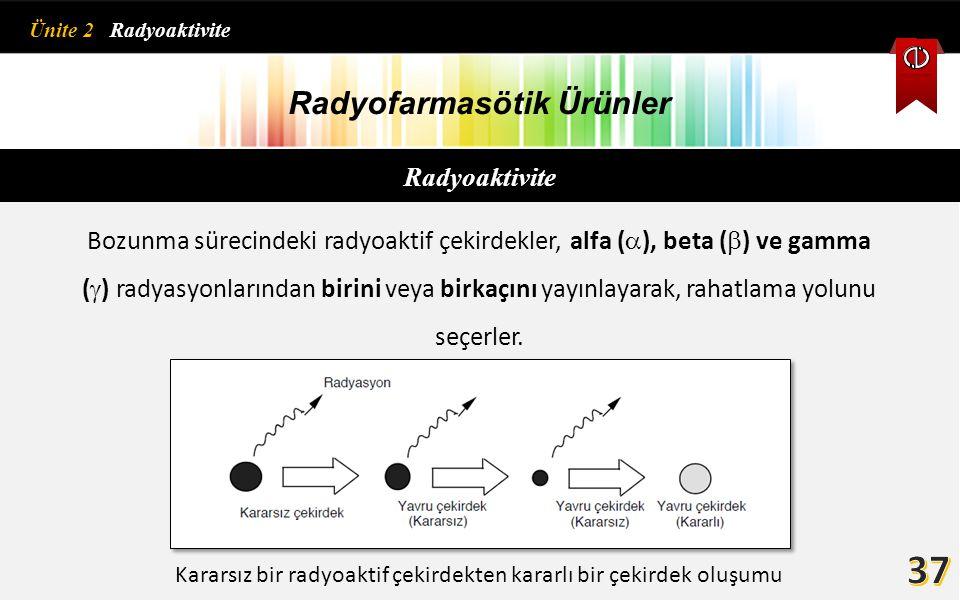 Radyofarmasötik Ürünler Bozunma sürecindeki radyoaktif çekirdekler, alfa (  ), beta (  ) ve gamma (  ) radyasyonlarından birini veya birkaçını yayı