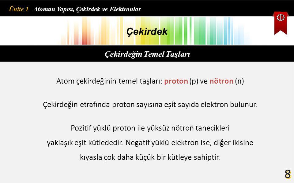 Çekirdek Çekirdeğin Temel Taşları proton nötron elektron 6 proton + 6 nötron 12 nükleon 6 elektron Karbon Atomu Ünite 1 Atomun Yapısı, Çekirdek ve Elektronlar
