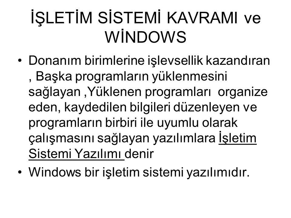 İŞLETİM SİSTEMİ KAVRAMI ve WİNDOWS Donanım birimlerine işlevsellik kazandıran, Başka programların yüklenmesini sağlayan,Yüklenen programları organize eden, kaydedilen bilgileri düzenleyen ve programların birbiri ile uyumlu olarak çalışmasını sağlayan yazılımlara İşletim Sistemi Yazılımı denir Windows bir işletim sistemi yazılımıdır.