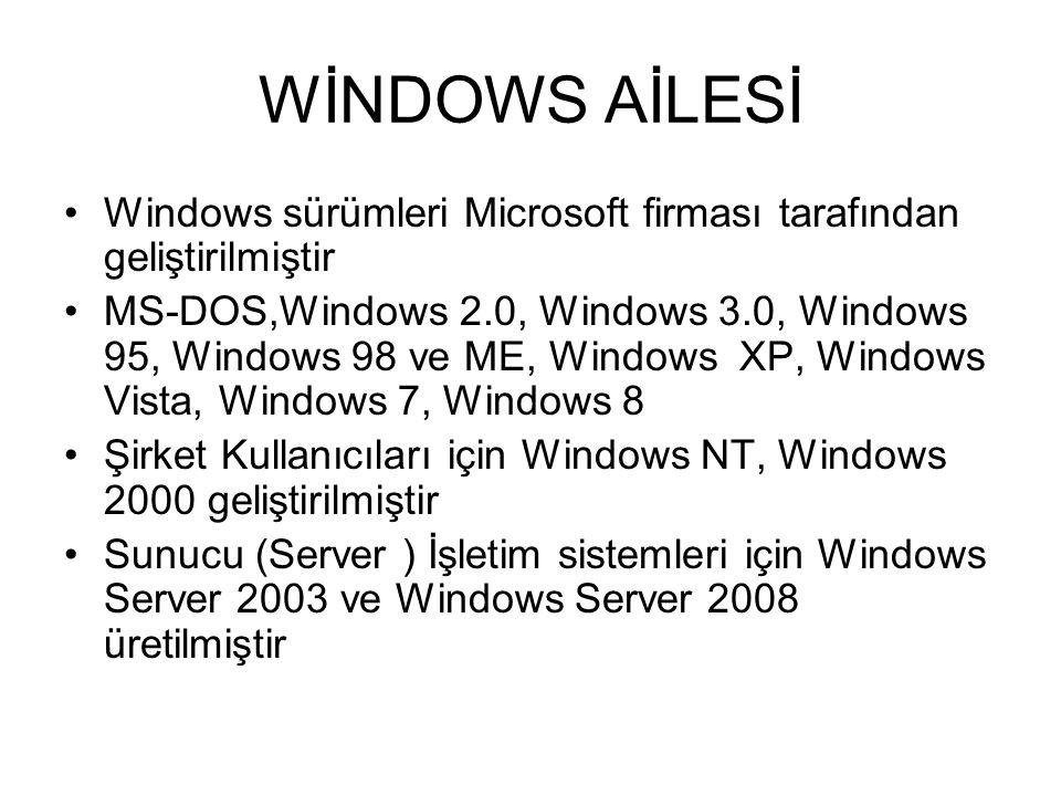 MASA ÜSTÜ KAVRAMI Bilgisayarınızı açıp Windows da oturum açtıktan sonra gördüğünüz ana ekrana Masaüstü denir Gerçek bir masa üstü gibi çalışmanız için bir yüzey sunar.