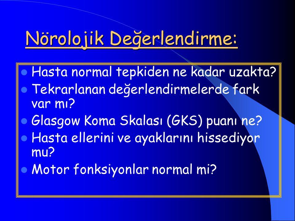 Nörolojik Değerlendirme: Hasta normal tepkiden ne kadar uzakta.