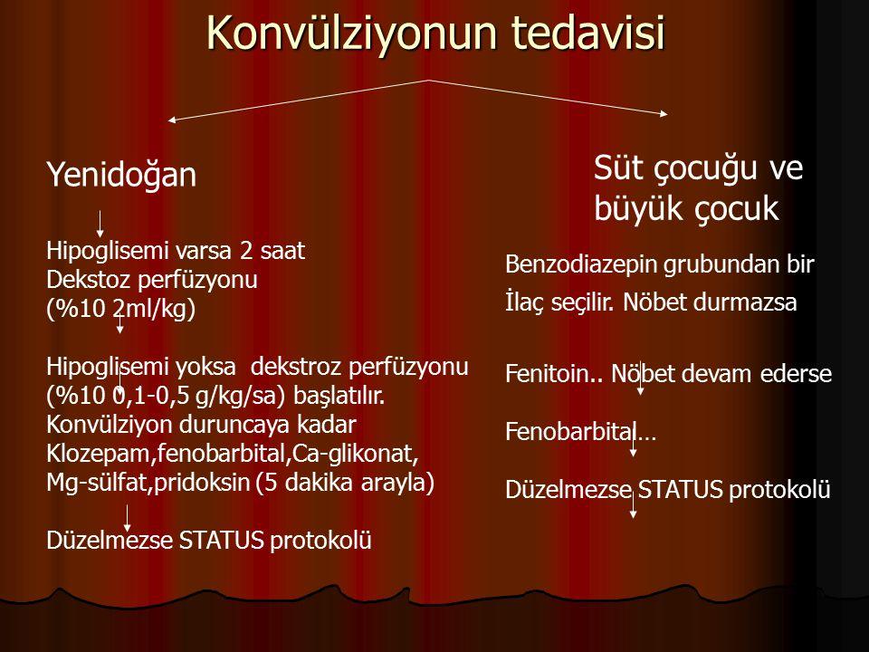 Konvülziyonun tedavisi Yenidoğan Süt çocuğu ve büyük çocuk Hipoglisemi varsa 2 saat Dekstoz perfüzyonu (%10 2ml/kg) Hipoglisemi yoksa dekstroz perfüzy