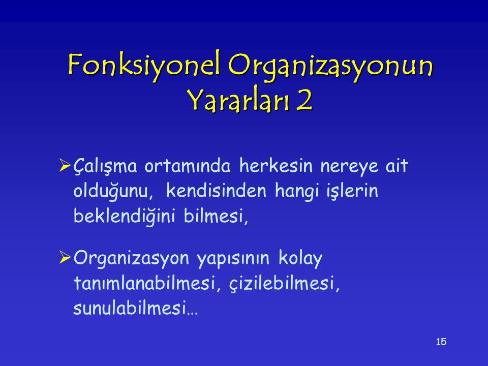 15 Fonksiyonel Organizasyonun Yararları 2  Çalışma ortamında herkesin nereye ait olduğunu, kendisinden hangi işlerin beklendiğini bilmesi,  Organiza