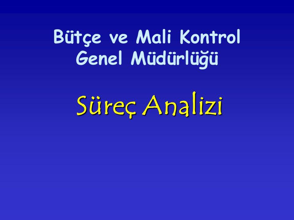Süreç Analizi Bütçe ve Mali Kontrol Genel Müdürlüğü