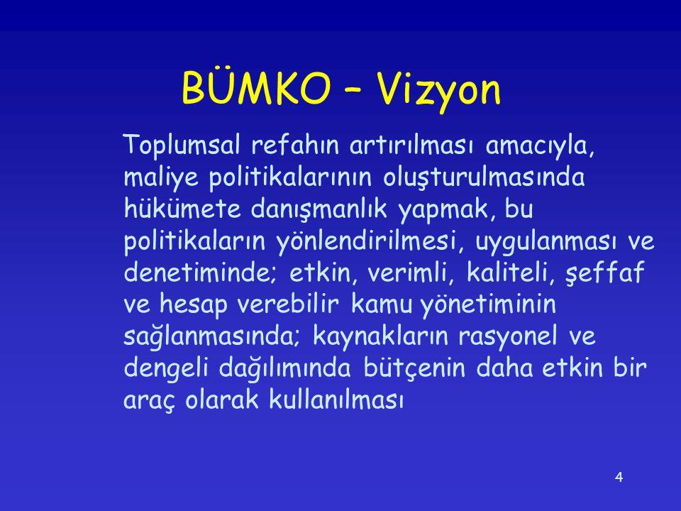 4 BÜMKO – Vizyon Toplumsal refahın artırılması amacıyla, maliye politikalarının oluşturulmasında hükümete danışmanlık yapmak, bu politikaların yönlend
