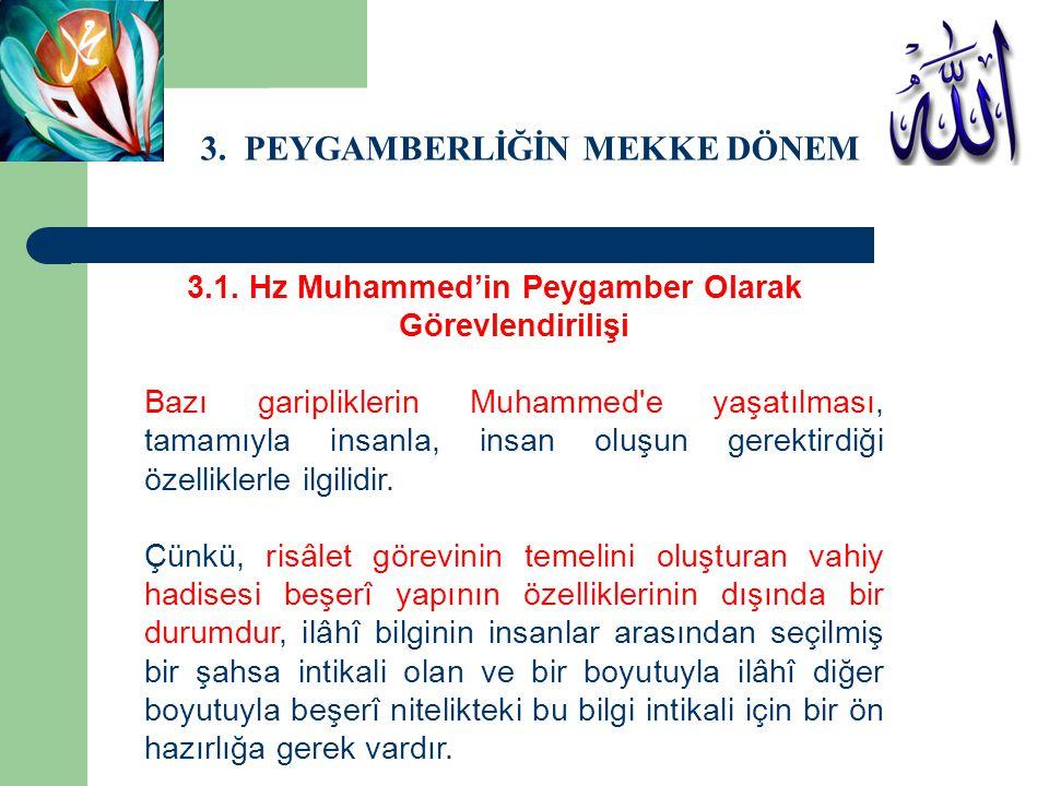 3.PEYGAMBERLİĞİN MEKKE DÖNEMİ 3.1.