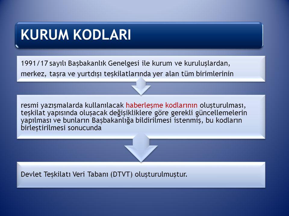 KURUM KODLARI Devlet Teşkilatı Veri Tabanı (DTVT) oluşturulmuştur. resmi yazışmalarda kullanılacak haberleşme kodlarının oluşturulması, teşkilat yapıs