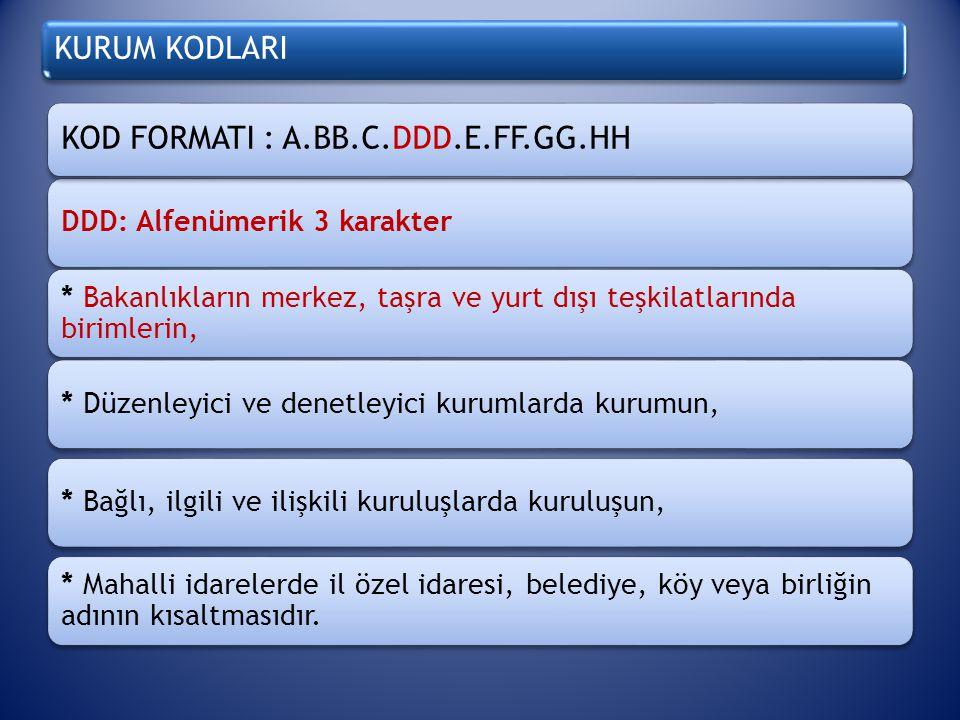KURUM KODLARI KOD FORMATI : A.BB.C.DDD.E.FF.GG.HH E: Nümerik 1 karakterKurum ve Kuruluşlar 0 Merkez1 Bağlı Kuruluş2 İlgili Kuruluş3 Yurtdışı Teşkilatı4 Taşra Teşkilatı5 Bağlı Ortaklık, Bağlı Kuruluş, Bağımlı Kuruluş 6 9 Format dışı kod (Çok sayıdaki aile hekimliği, okullar, vb.