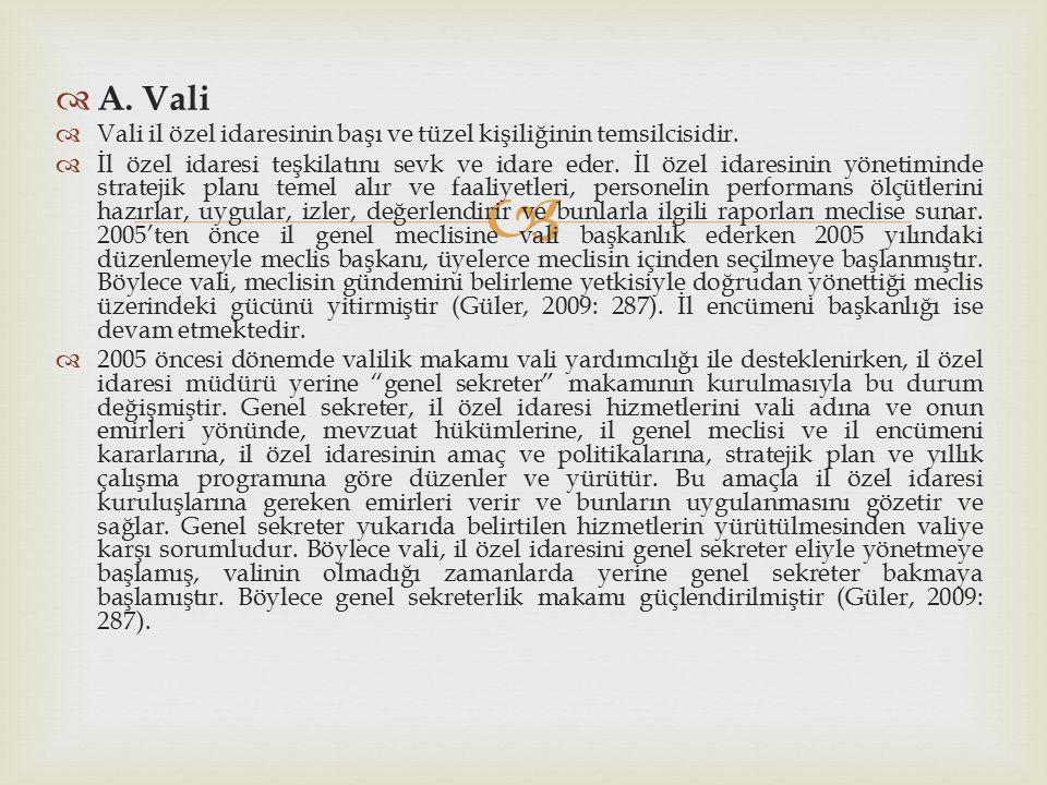   A.Vali  Vali il özel idaresinin başı ve tüzel kişiliğinin temsilcisidir.