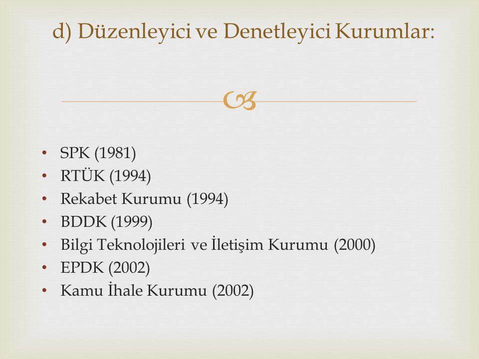  SPK (1981) RTÜK (1994) Rekabet Kurumu (1994) BDDK (1999) Bilgi Teknolojileri ve İletişim Kurumu (2000) EPDK (2002) Kamu İhale Kurumu (2002) d) Düzenleyici ve Denetleyici Kurumlar:
