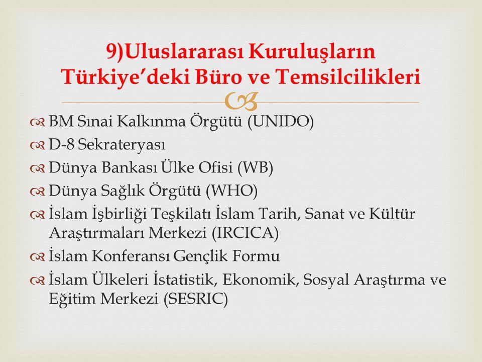   BM Sınai Kalkınma Örgütü (UNIDO)  D-8 Sekrateryası  Dünya Bankası Ülke Ofisi (WB)  Dünya Sağlık Örgütü (WHO)  İslam İşbirliği Teşkilatı İslam Tarih, Sanat ve Kültür Araştırmaları Merkezi (IRCICA)  İslam Konferansı Gençlik Formu  İslam Ülkeleri İstatistik, Ekonomik, Sosyal Araştırma ve Eğitim Merkezi (SESRIC) 9)Uluslararası Kuruluşların Türkiye'deki Büro ve Temsilcilikleri