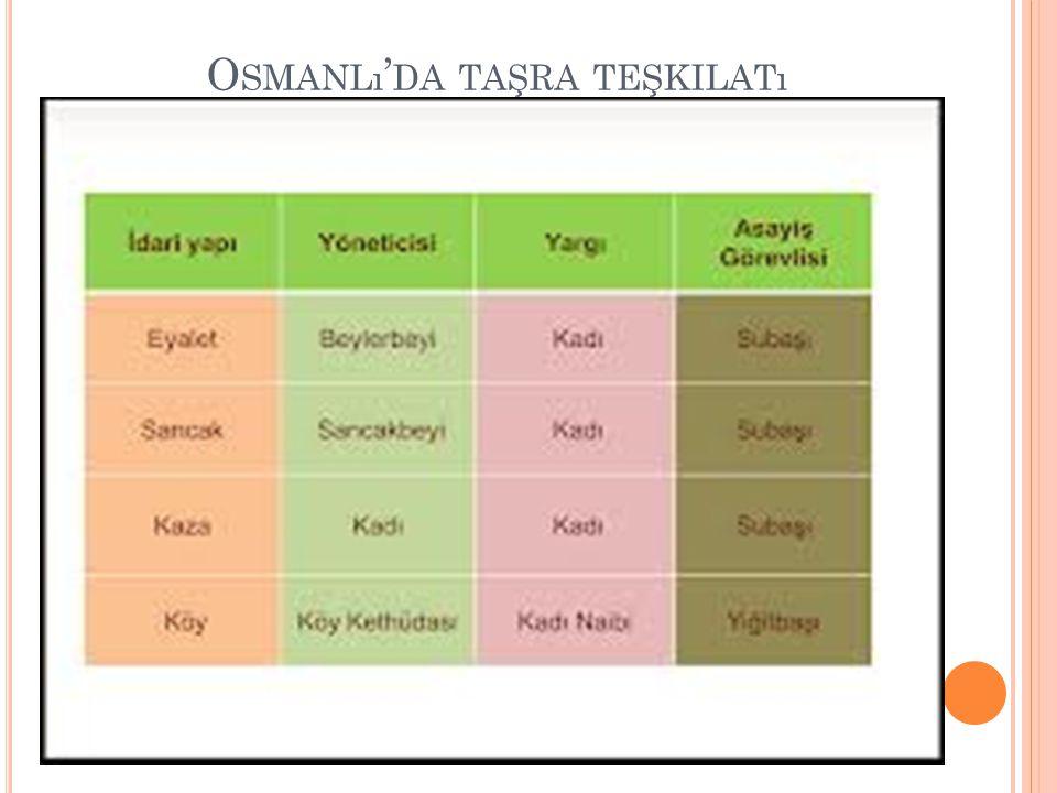 T AŞRA VE EYALET YÖNETIMI İstanbul'un merkez kabul edildiği Osmanlı Devleti'nde, başkentin dışındaki tüm topraklar için taşra ifadesi kullanılmıştır.Taşra teşkilatının temelini tımar sistemi oluşturur.Devletin tarım faaliyetleri, ekonomik yapısı, askeri teşkilatı ve vergi düzeni tımar sistemiyle iç içedir.