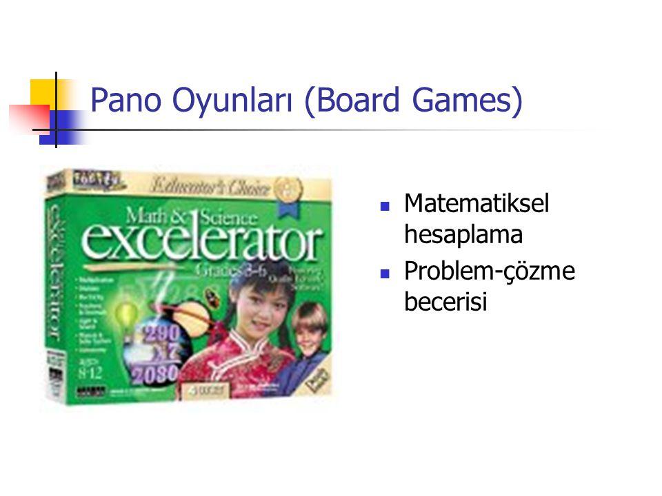 Pano Oyunları (Board Games) Matematiksel hesaplama Problem-çözme becerisi