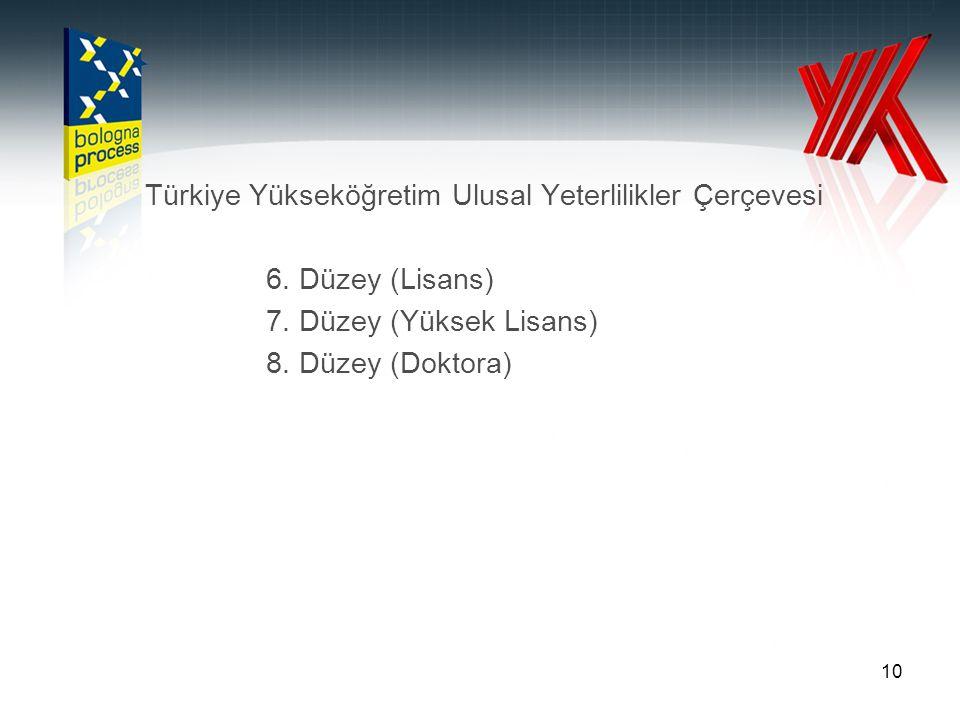 10 Türkiye Yükseköğretim Ulusal Yeterlilikler Çerçevesi 6. Düzey (Lisans) 7. Düzey (Yüksek Lisans) 8. Düzey (Doktora)