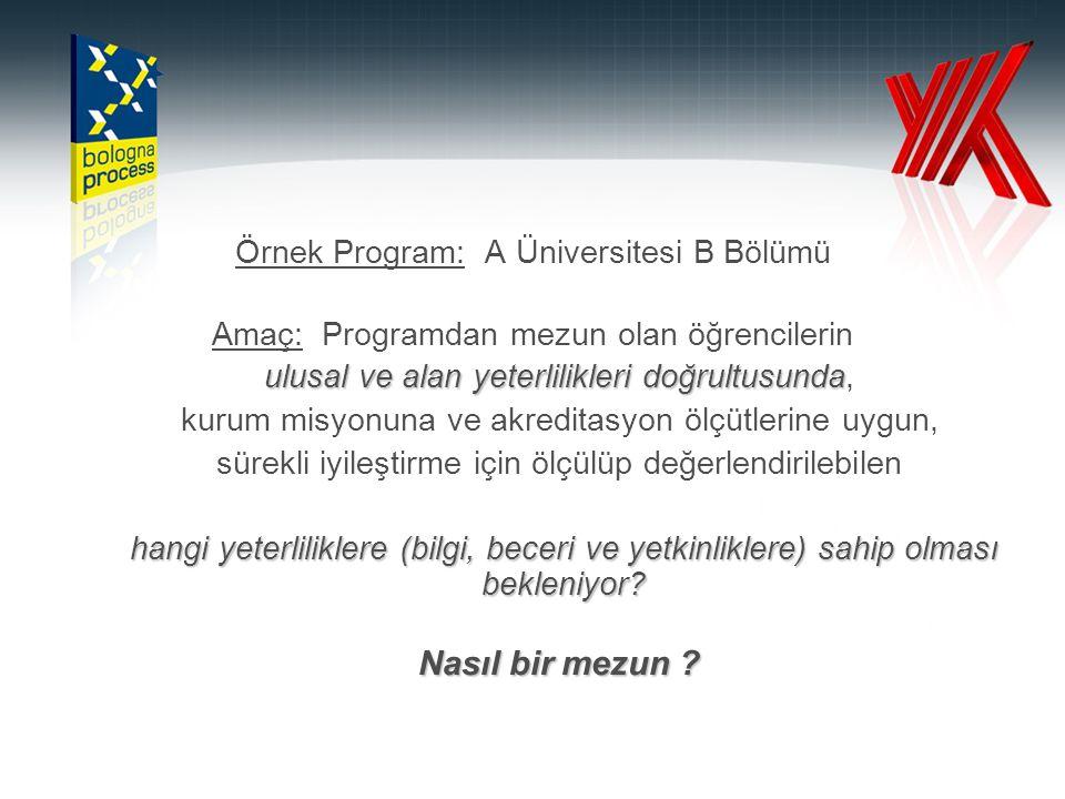 Örnek Program: A Üniversitesi B Bölümü Amaç: Programdan mezun olan öğrencilerin ulusal ve alan yeterlilikleri doğrultusunda ulusal ve alan yeterlilikl