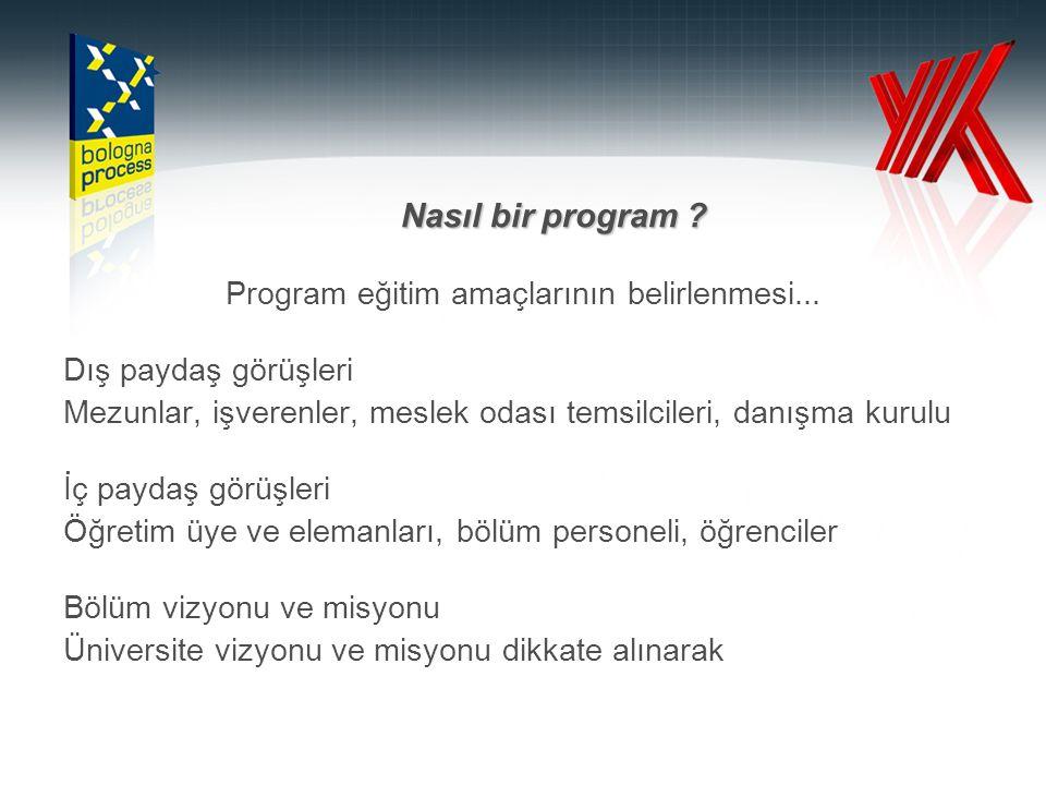 Nasıl bir program . Program eğitim amaçlarının belirlenmesi...