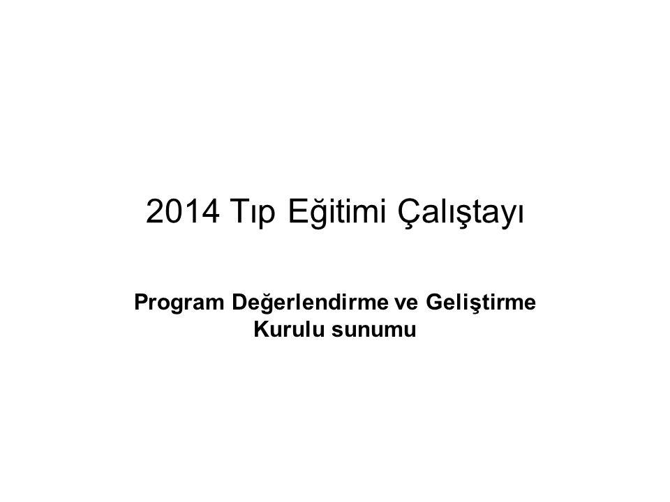 2014 Tıp Eğitimi Çalıştayı Program Değerlendirme ve Geliştirme Kurulu sunumu