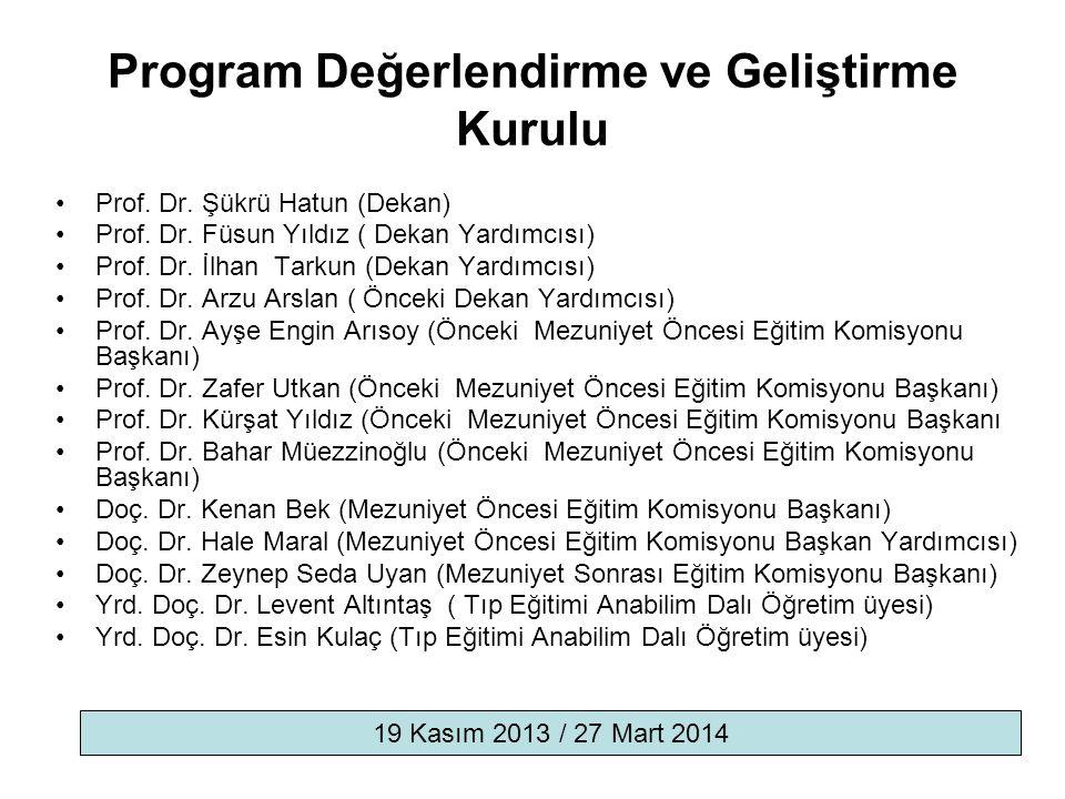 Program Değerlendirme ve Geliştirme Kurulu Prof. Dr.