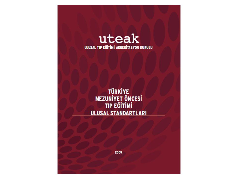 İlk UTEAK değerlendirmesinde standartların karşılanma oranı BaşlıkTSGS Amaç ve Hedefler4/51/2 Eğitim programı 11/154/7 Öğrencilerin değerlendirilmesi3/80/3 Öğrenciler5/83/6 Program değerlendirme1/60/4 Öğretim elemanları3/8 1/1 Eğitsel kaynak ve olanaklar 10/102/6 Yönetim ve yürütme7/83/3 Sürekli gelişim ve yenilenme1/11/1