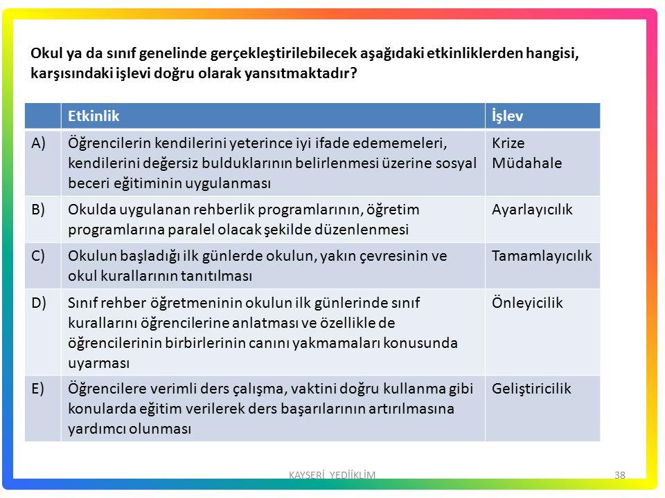 Okul ya da sınıf genelinde gerçekleştirilebilecek aşağıdaki etkinliklerden hangisi, karşısındaki işlevi doğru olarak yansıtmaktadır? Etkinlikİşlev A)Ö