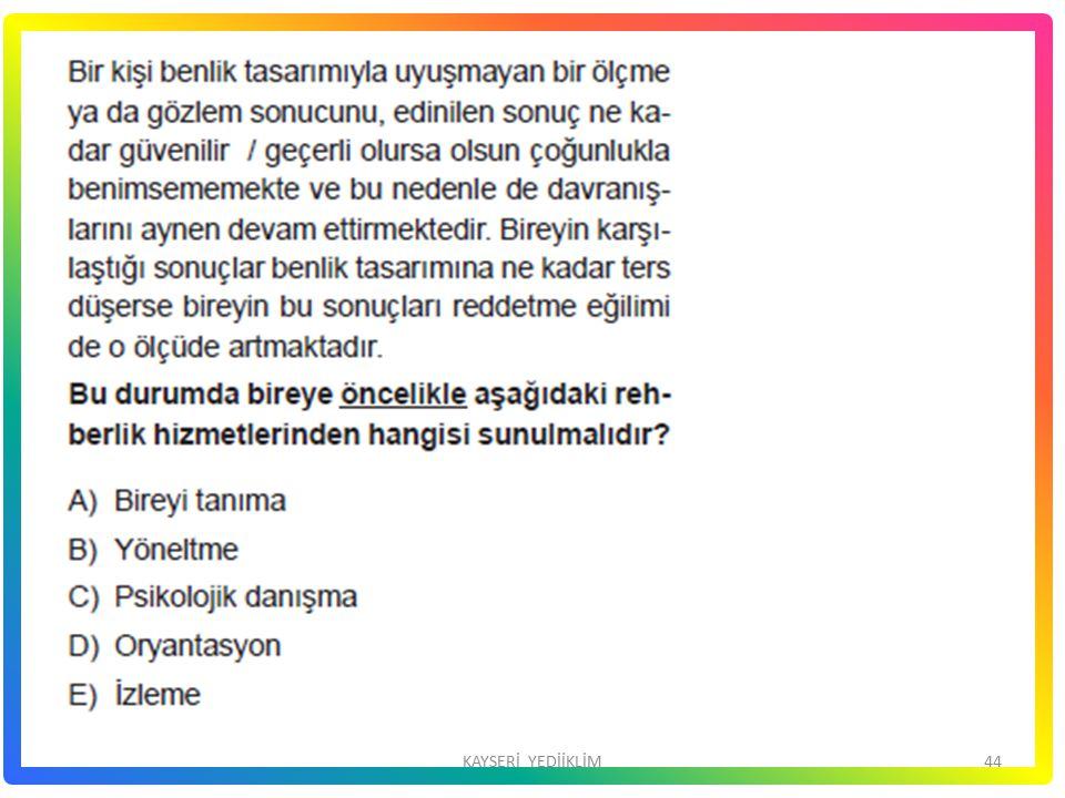 44KAYSERİ YEDİİKLİM