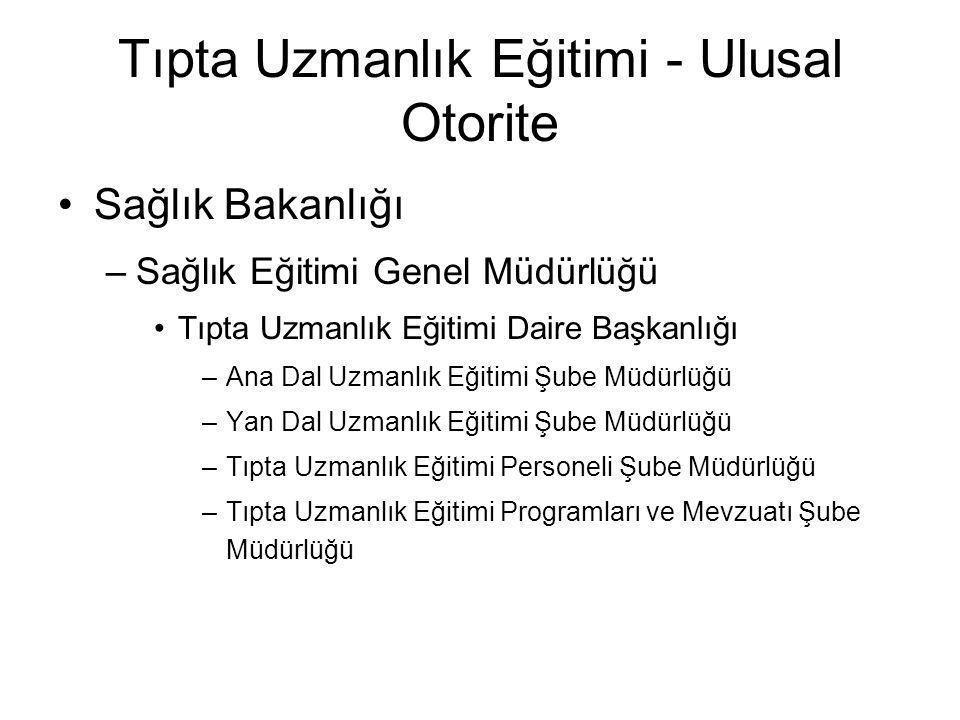 Tıpta Uzmanlık Eğitimi - Ulusal Otorite Türk Tabipleri Birliği –6023 numaralı kanun Birlik, aşağıda yazılı hizmetleri yapmakla mükelleftir : a) Halk sağlığına ve hastalara fedakarlık ve feragatle hizmeti ideal bilen meslek geleneklerini muhafaza ve geliştirmeye çalışmak, b) Azalarının maddi ve manevi hak ve menfaatlerini korumak ve bunları halkın ve Devletin menfaati ile en iyi bir şekilde denkleştirmeye çalışmak, c) Halkın sağlığını korumaya, azalarını muayyen refah seviyesine ulaştıracak gerekli iş sahaları bulmaya, İş Kanunu ile sosyal kanunların ve bunlara bağlı nizamname ve talimatname hükümlerinin tatbikatında meslek ve meslektaşların hak ve menfaatlerini korumaya ve her türlü iş tevziinin adilane bir surette düzenlenmesine çalışmak,