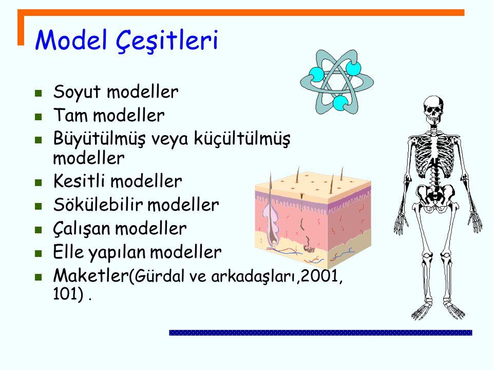 Model Çeşitleri Soyut modeller Tam modeller Büyütülmüş veya küçültülmüş modeller Kesitli modeller Sökülebilir modeller Çalışan modeller Elle yapılan m