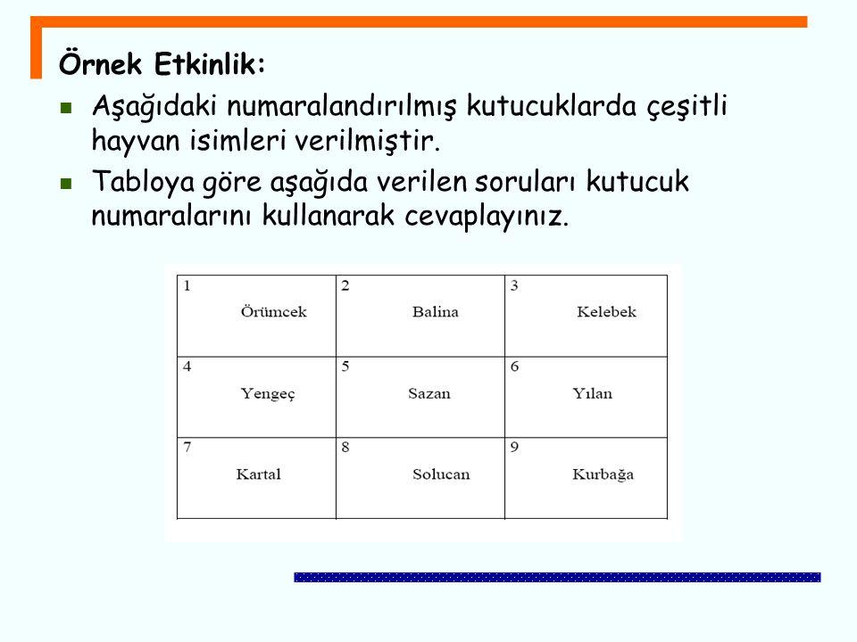 Örnek Etkinlik: Aşağıdaki numaralandırılmış kutucuklarda çeşitli hayvan isimleri verilmiştir. Tabloya göre aşağıda verilen soruları kutucuk numaraları