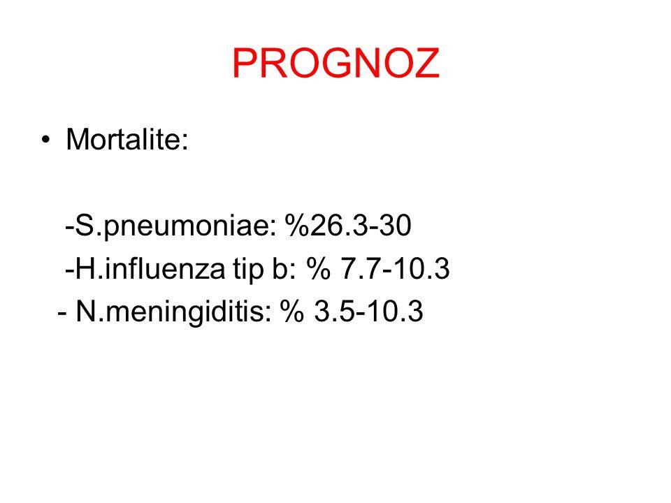 PROGNOZ Mortalite: -S.pneumoniae: %26.3-30 -H.influenza tip b: % 7.7-10.3 - N.meningiditis: % 3.5-10.3