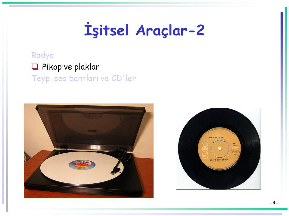 -3- İşitsel Araçlar  Radyo Pikap ve plaklar Teyp, ses bantları ve CD'ler