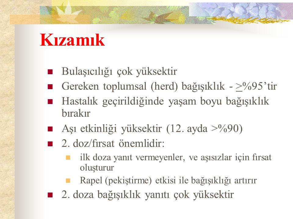 Kozan'daki organizasyonda karşılaşılan zorluklar; Bazı sağlık ocaklarında (özellikle dağlık bölge) personel yetersizliği vardı.