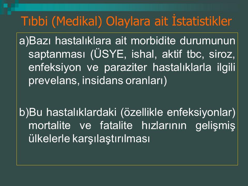 Tıbbi (Medikal) Olaylara ait İstatistikler a)Bazı hastalıklara ait morbidite durumunun saptanması (ÜSYE, ishal, aktif tbc, siroz, enfeksiyon ve parazi