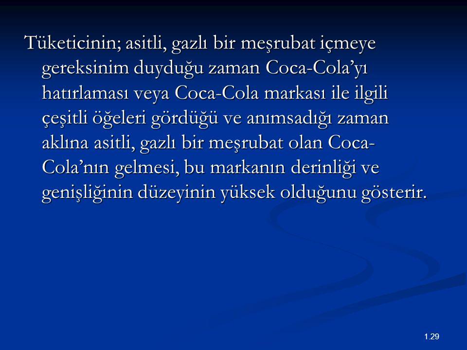 Tüketicinin; asitli, gazlı bir meşrubat içmeye gereksinim duyduğu zaman Coca-Cola'yı hatırlaması veya Coca-Cola markası ile ilgili çeşitli öğeleri gör