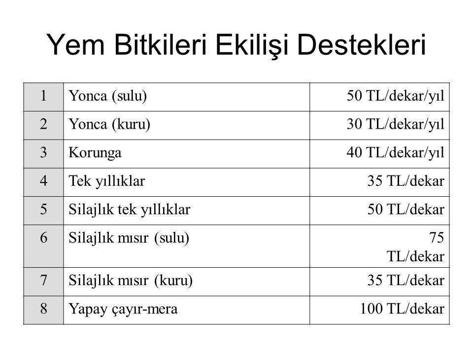 Yem Bitkileri Ekilişi Destekleri 1Yonca (sulu) 50 TL/dekar/yıl 2Yonca (kuru)30 TL/dekar/yıl 3Korunga40 TL/dekar/yıl 4Tek yıllıklar 35 TL/dekar 5Silajl