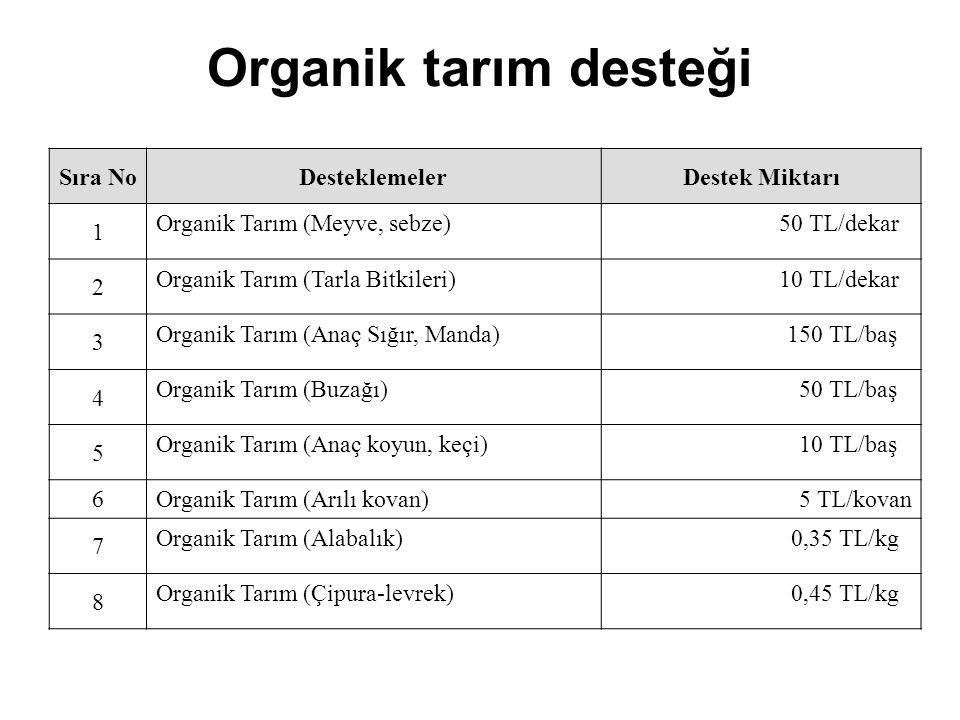 Organik tarım desteği Sıra NoDesteklemelerDestek Miktarı 1 Organik Tarım (Meyve, sebze) 50 TL/dekar 2 Organik Tarım (Tarla Bitkileri) 10 TL/dekar 3 Or
