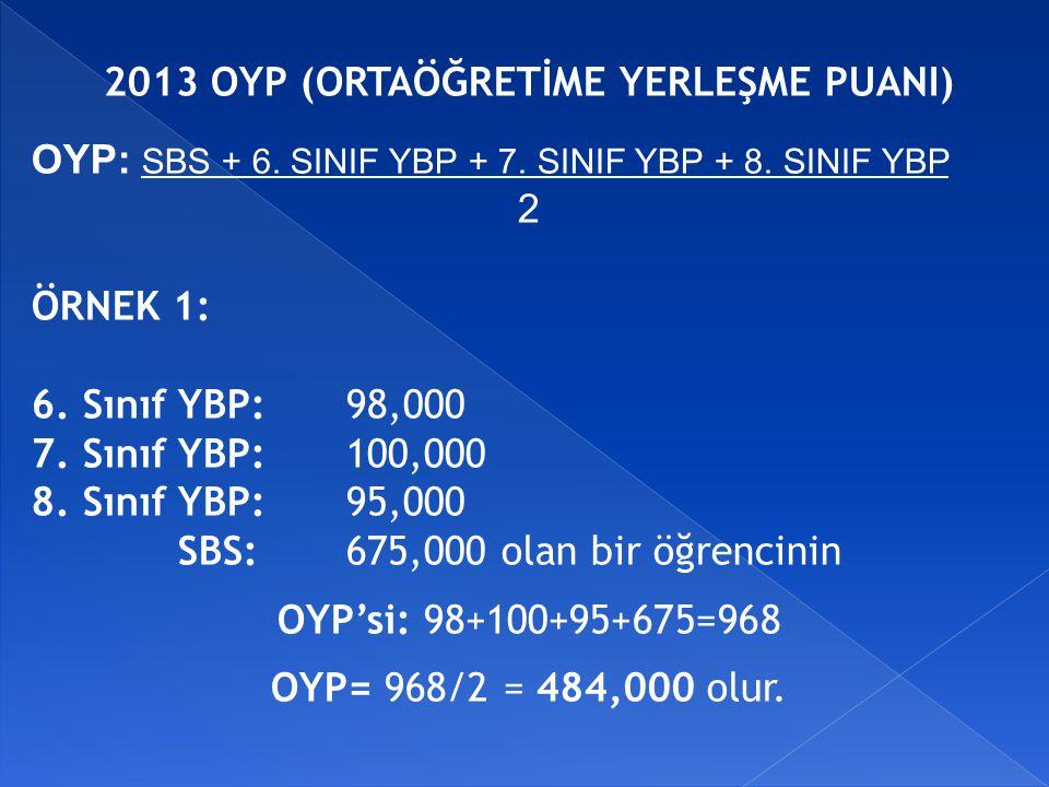 2013 OYP (ORTAÖĞRETİME YERLEŞME PUANI) OYP: SBS + 6.