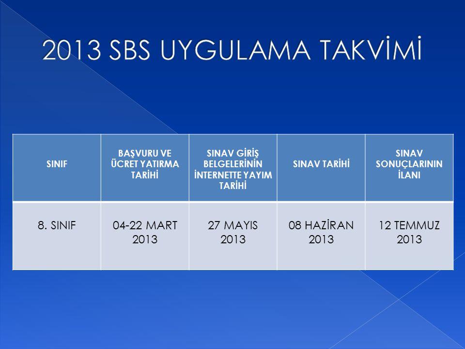  Ortaöğretim yerleştirme puanı SBS' den gelen puan ile okuldan gelen puanın toplanması ile elde edilir.