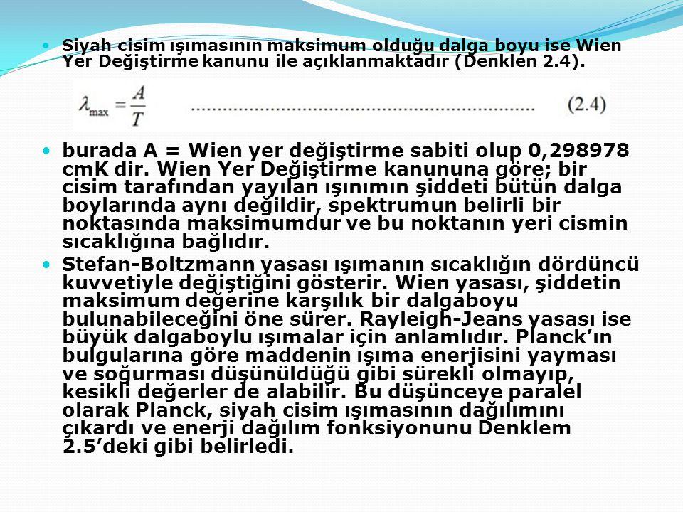 Siyah cisim ışımasının maksimum olduğu dalga boyu ise Wien Yer Değiştirme kanunu ile açıklanmaktadır (Denklen 2.4). burada A = Wien yer değiştirme sab